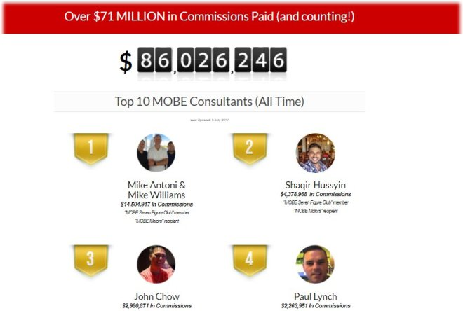 MOBE Commissions $86M. Top earners leaderboard.