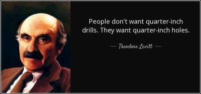 People don't want quarter-inch drills. they want quarter-inch holes.