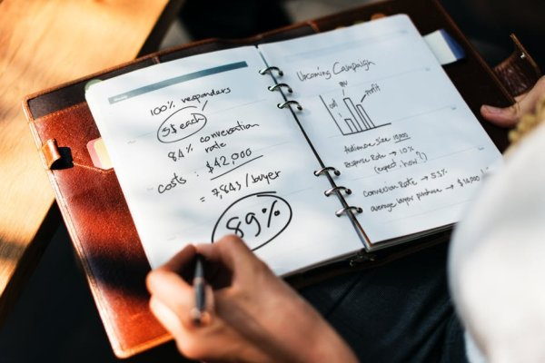 A blueprint that you can use to build your business