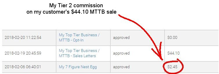 My Tier 2 Commission on my customer's $44.00 MTTB sale.